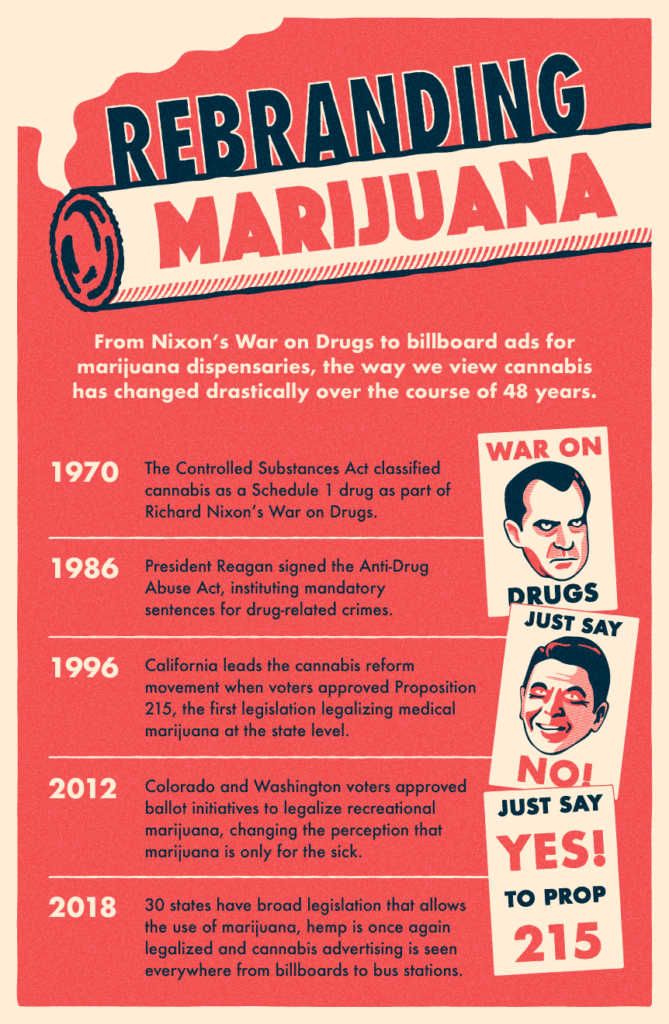 marijuana-propaganda-learn-facts